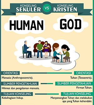 image: Infografis Konseling Kristen