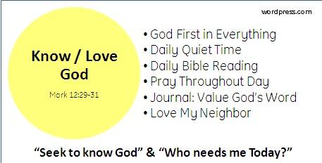 Gambar:berfokus pada Tuhan