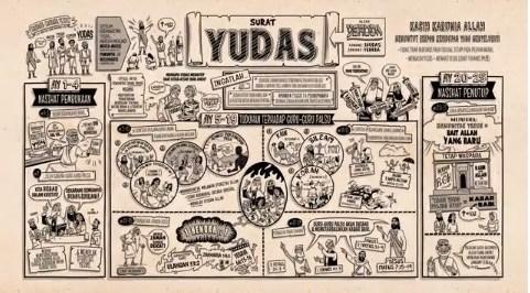 Gambar: Kitab Yudas