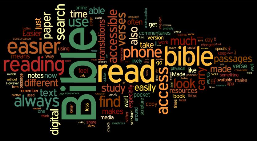 Gambar: Survey Alkitab