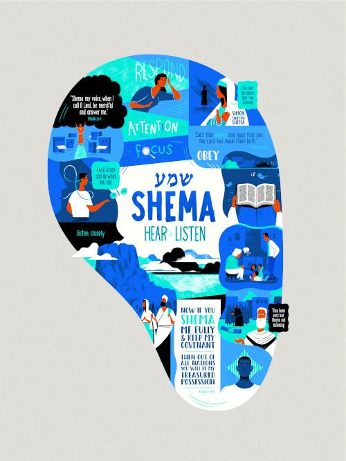 Shema (Dengarlah)