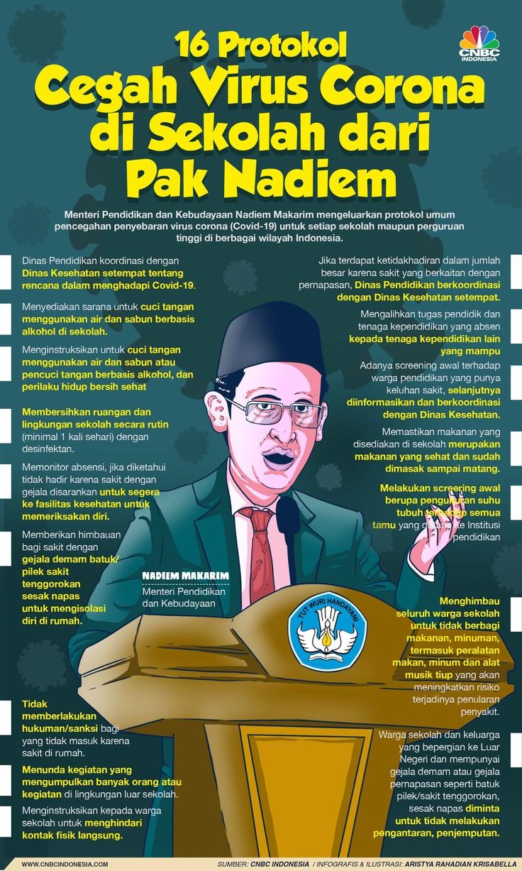16 Titah Nadiem Makarim Cegah Corona di Sekolah, Simak!