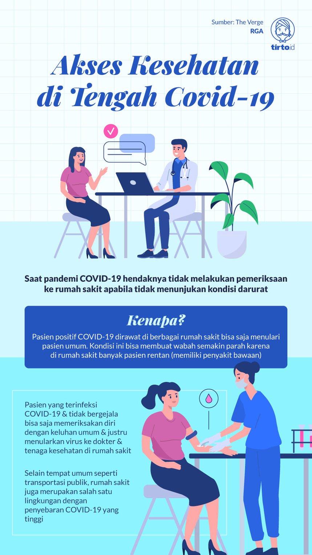 Akses Kesehatan di Tengah COVID-19