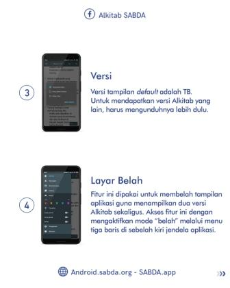 App_Alkitab_SABDA_slide5